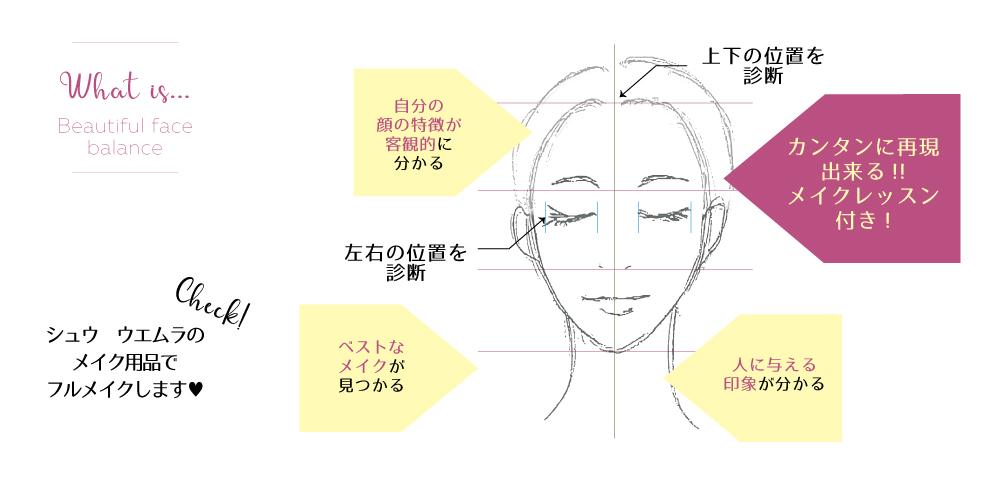 の 診断 顔 黄金 比